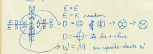 Zodiac Identity Cipher solved by placing D in mirror image on Zodiac Axis